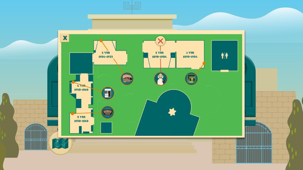 Khan Museum Game Map